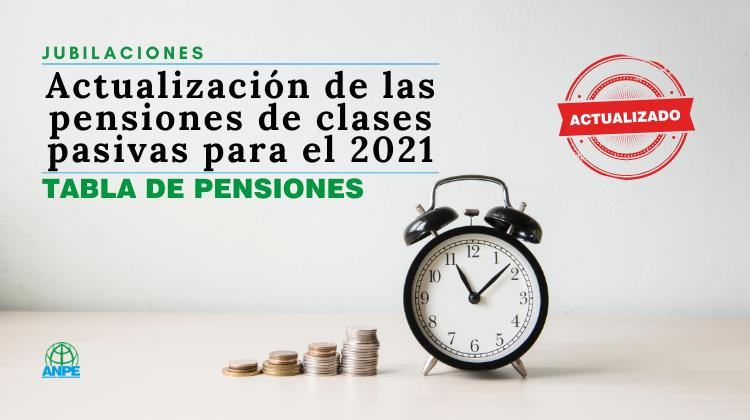copia-de-pensiones-2021